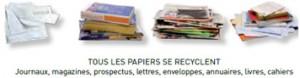 PapiersRecyclés